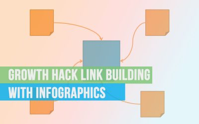 How to Growth Hack Link Building with Infographics