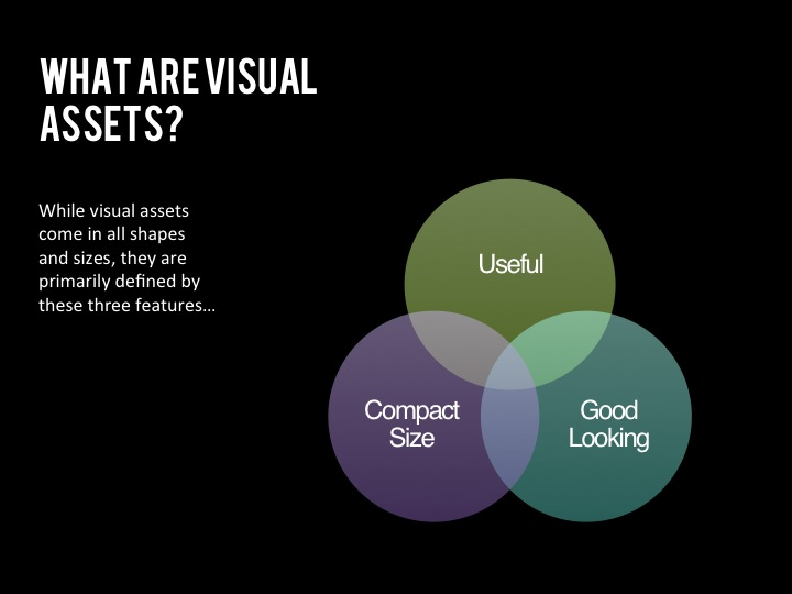 The Future of Content: Visual Data Nuggets Instead of Infographics