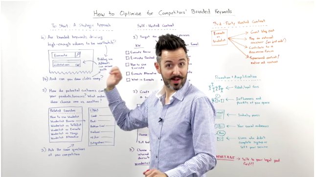 Optimize Keywords for Competitors' Brand  – Whiteboard Friday Thoughts