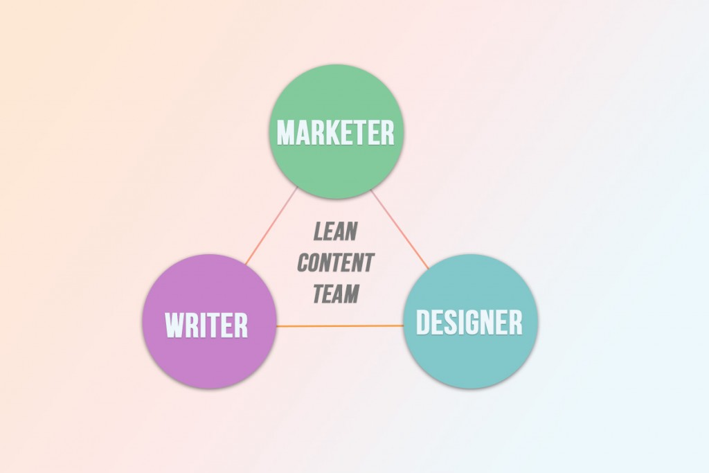 Create a Lean Content Team