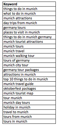 München cuvinte cheie 1
